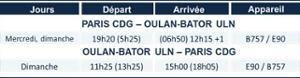 Horaires Paris-Astana-Oulan Bator