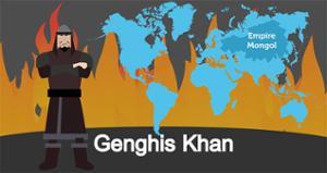 Infographie Vidéo Animation Mongolie